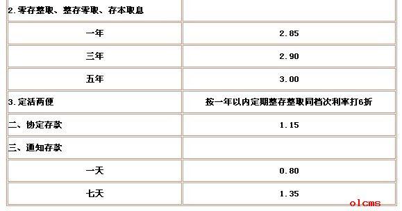 农行银行存款利息有所降低