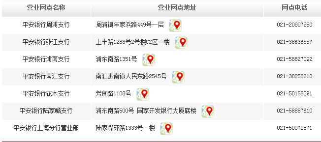 上海浦东有几个平安银行网点查询